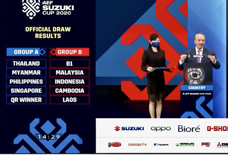 Kết quả bốc thăm chia bảng AFF Cup 2020. Ảnh chụp qua màn hình.